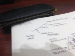 アイデア整理は紙とペン